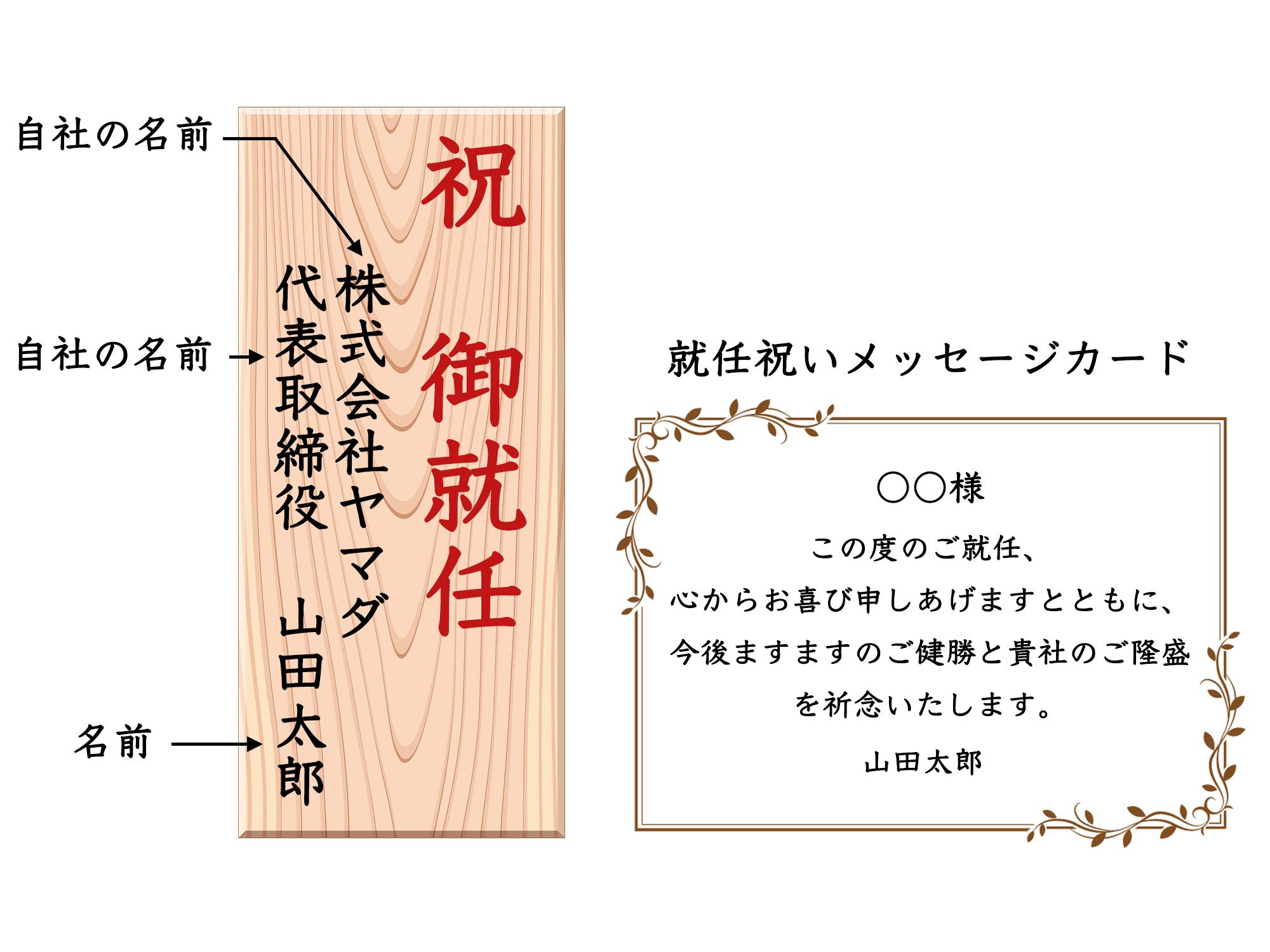 就任祝いの立て札の書き方例